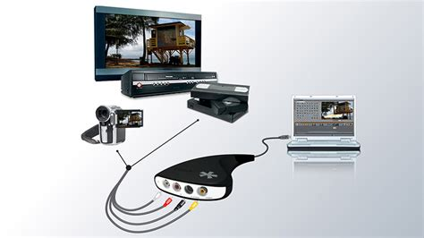 Video Capture Card | Dazzle DVD Recorder HD by Pinnacle