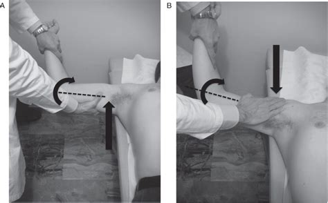 Posterior superior internal impingement: an evidence-based