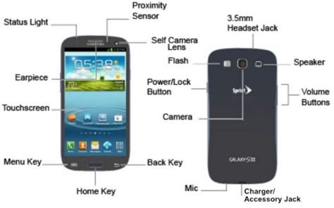 How to screen capture from Samsung galaxy S3 – Part 2