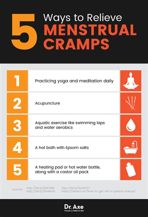 Dysmenorrhea: Find Relief for Painful Menstrual Cramps